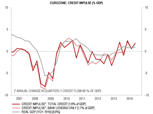 EMU Credit Flow.emf